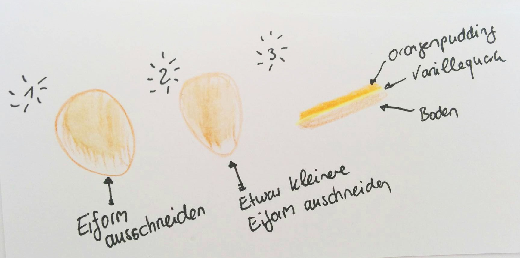 Anleitung-Eiform