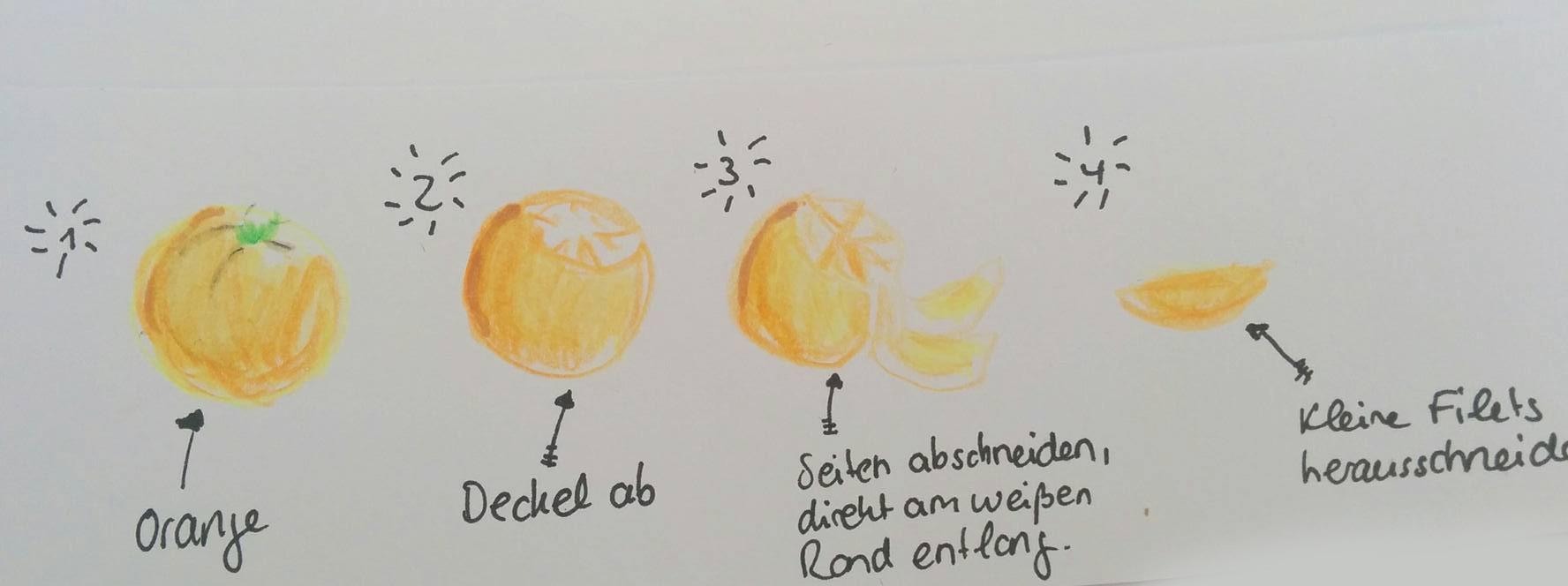 Orangen-filetieren